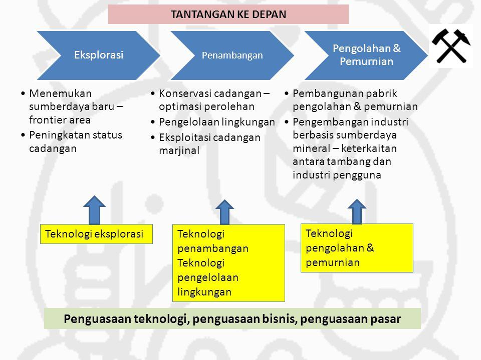 Penguasaan teknologi, penguasaan bisnis, penguasaan pasar