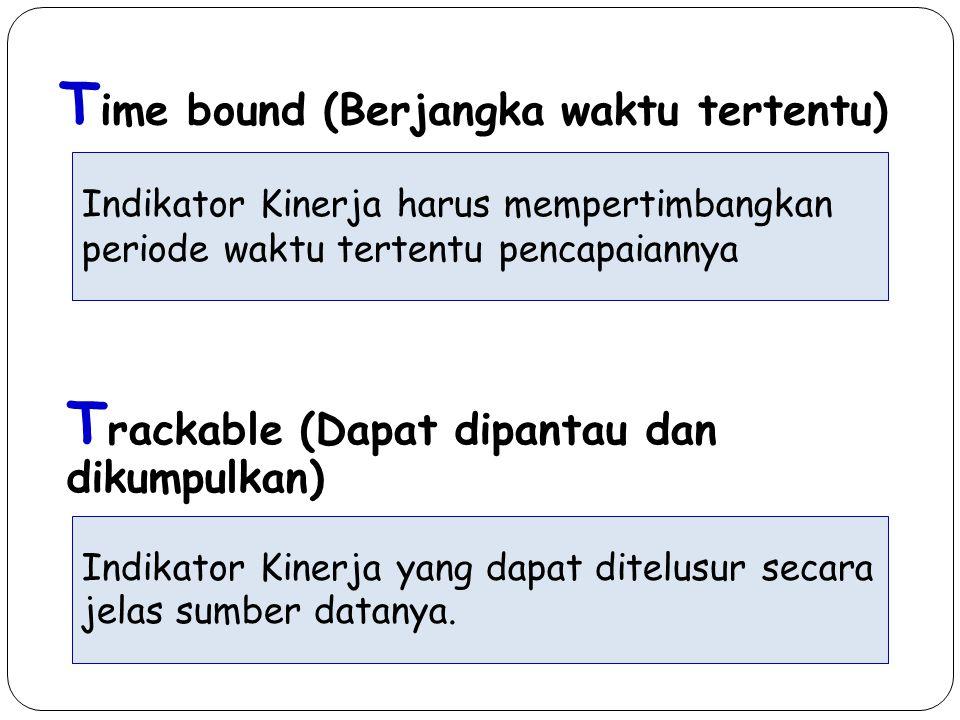 Time bound (Berjangka waktu tertentu)