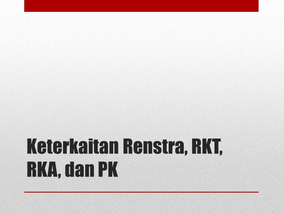 Keterkaitan Renstra, RKT, RKA, dan PK