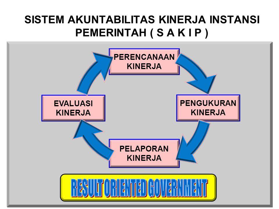 SISTEM AKUNTABILITAS KINERJA INSTANSI PEMERINTAH ( S A K I P )