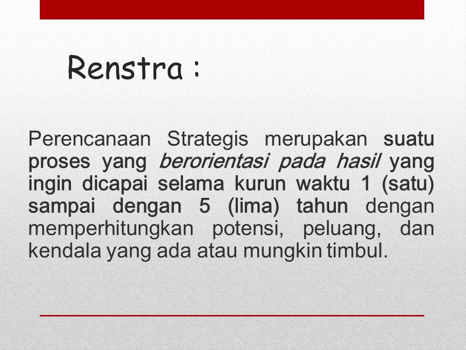 Renstra :