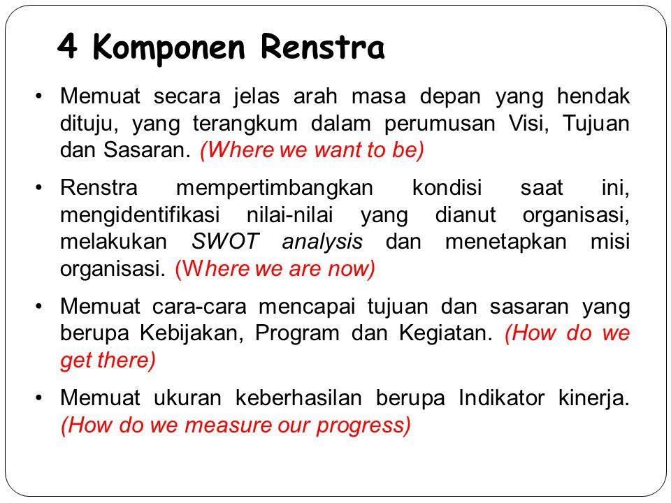 4 Komponen Renstra