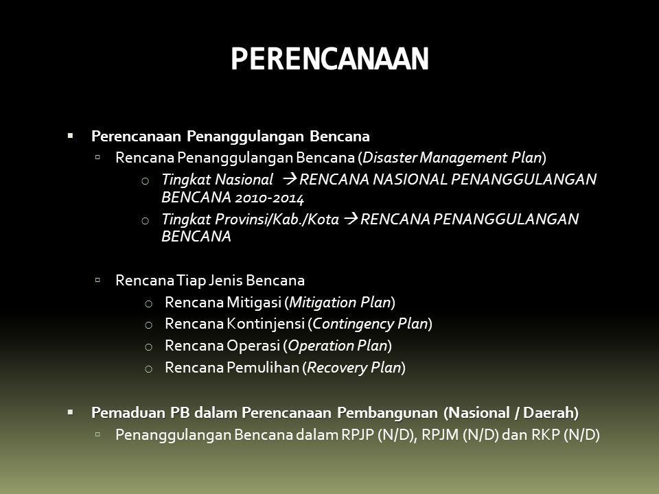 PERENCANAAN Perencanaan Penanggulangan Bencana