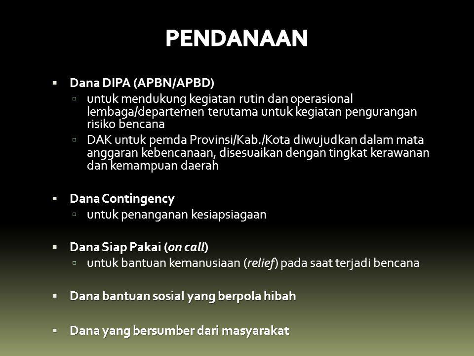 PENDANAAN Dana DIPA (APBN/APBD)