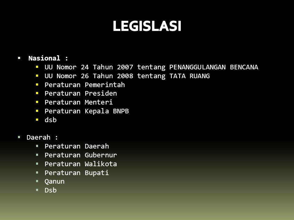 LEGISLASI Nasional : UU Nomor 24 Tahun 2007 tentang PENANGGULANGAN BENCANA. UU Nomor 26 Tahun 2008 tentang TATA RUANG.