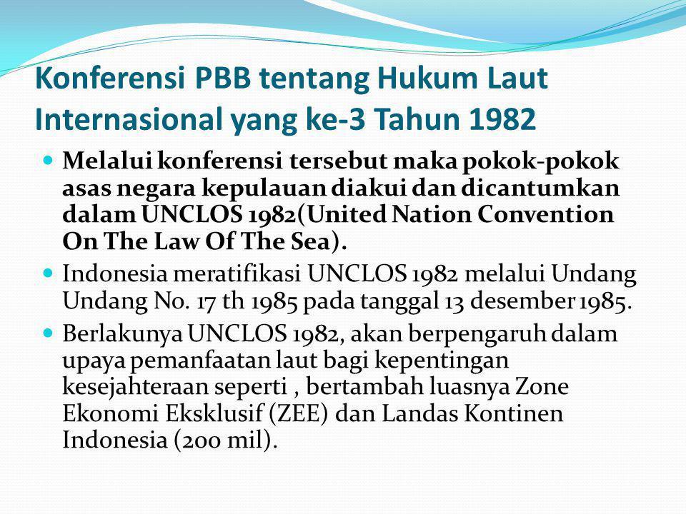 Konferensi PBB tentang Hukum Laut Internasional yang ke-3 Tahun 1982