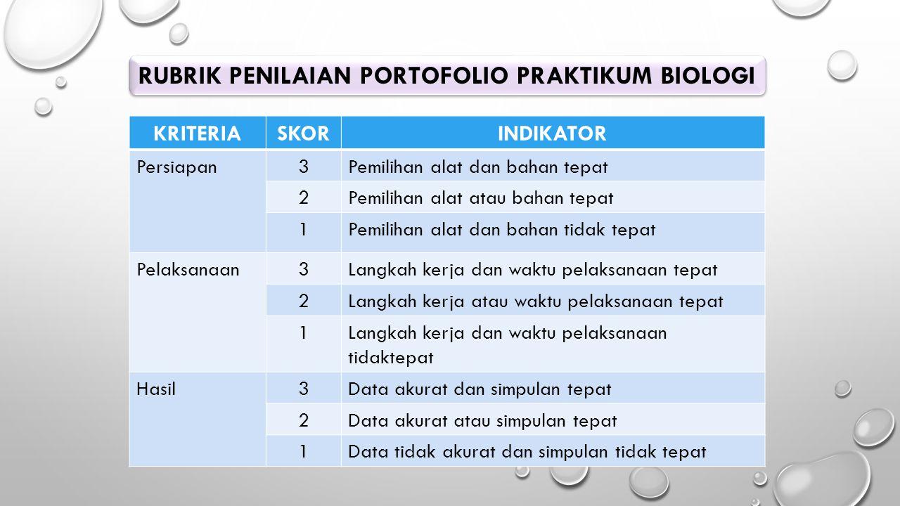 RUBRIK PENILAIAN PORTOFOLIO PRAKTIKUM BIOLOGI
