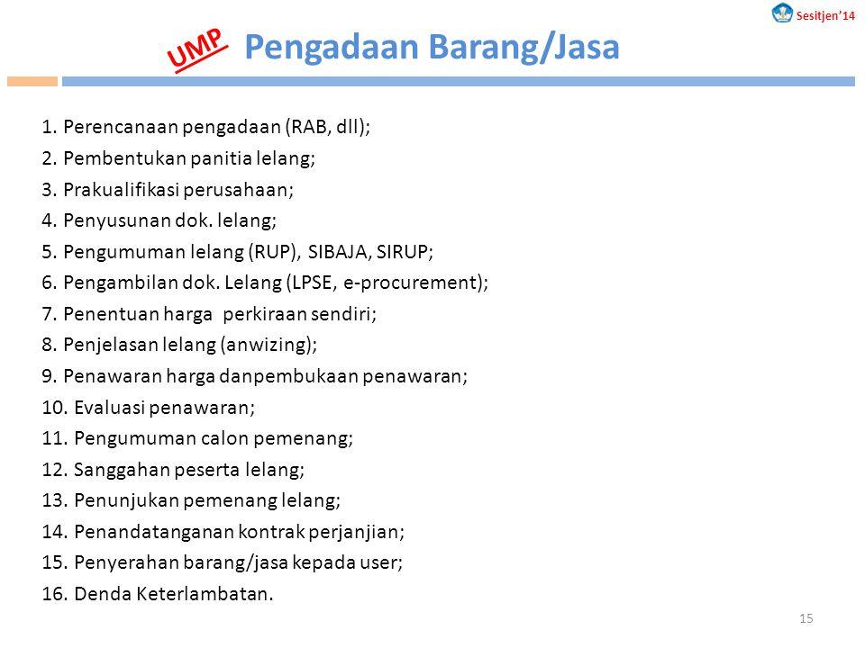 Pengadaan Barang/Jasa