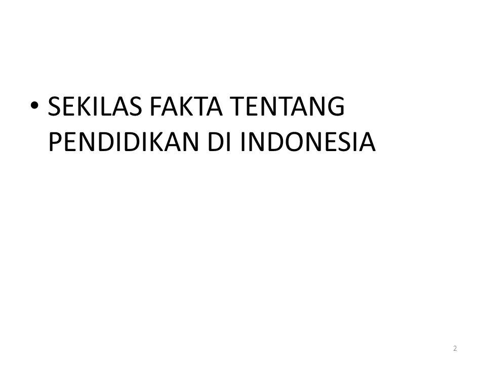 SEKILAS FAKTA TENTANG PENDIDIKAN DI INDONESIA