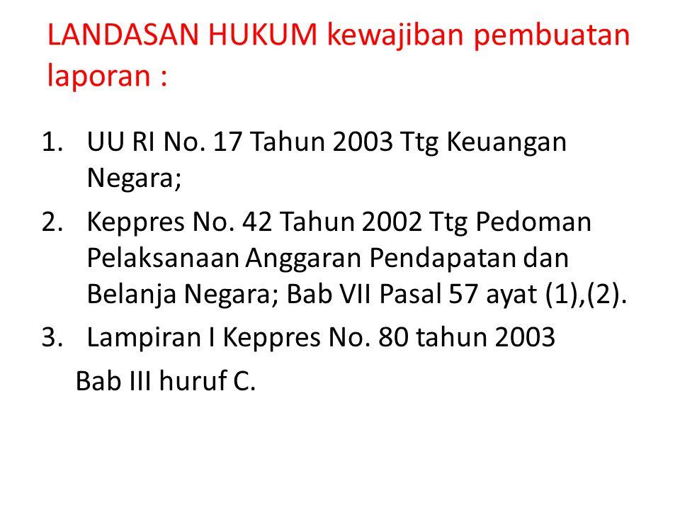 LANDASAN HUKUM kewajiban pembuatan laporan :