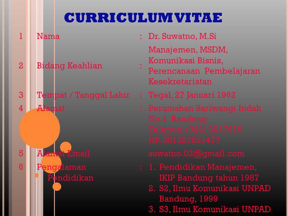 CURRICULUM VITAE 1 Nama : Dr. Suwatno, M.Si 2 Bidang Keahlian