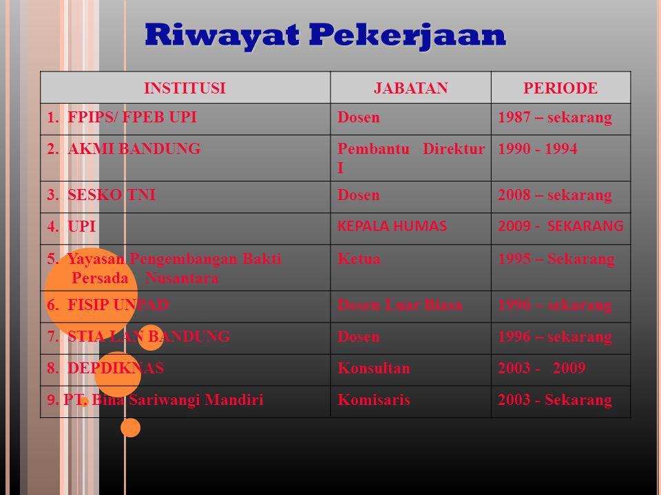 Riwayat Pekerjaan INSTITUSI JABATAN PERIODE 1. FPIPS/ FPEB UPI Dosen