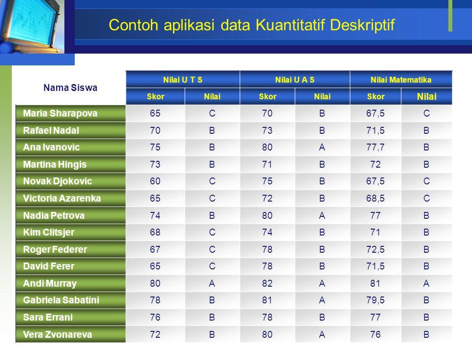 Contoh aplikasi data Kuantitatif Deskriptif