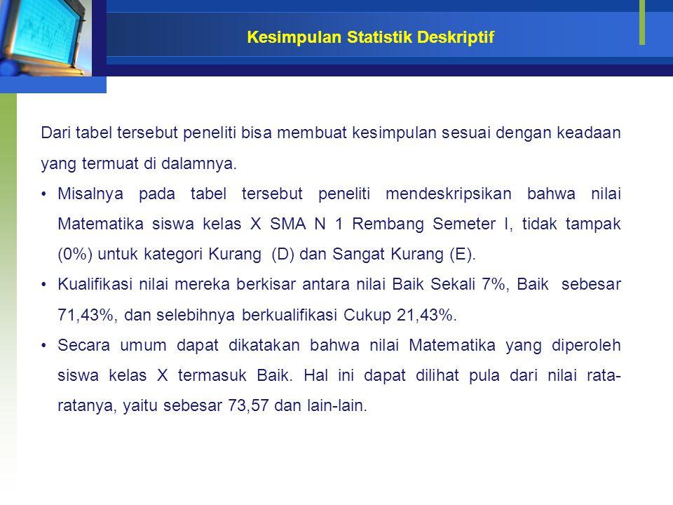 Kesimpulan Statistik Deskriptif