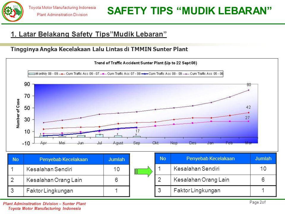 1. Latar Belakang Safety Tips Mudik Lebaran