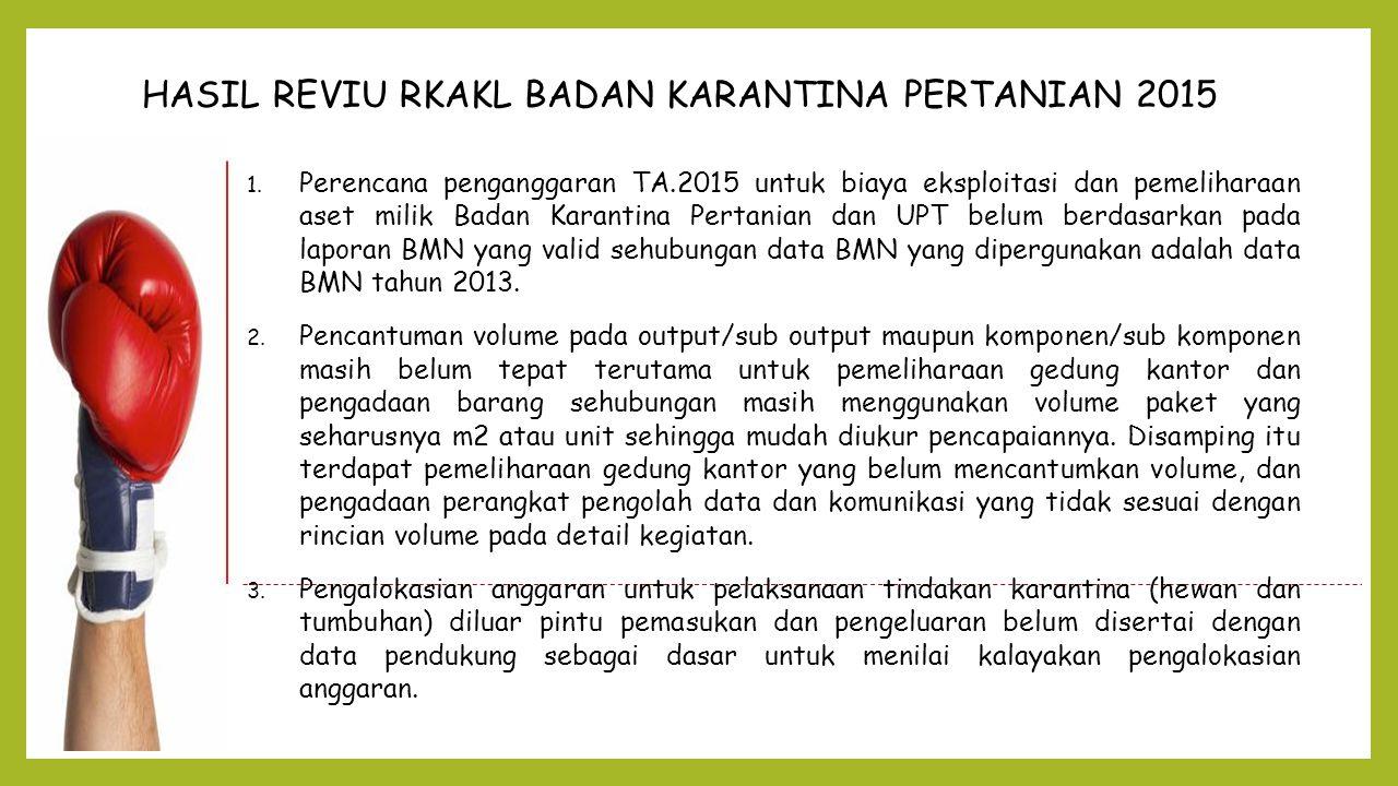 HASIL REVIU RKAKL BADAN KARANTINA PERTANIAN 2015