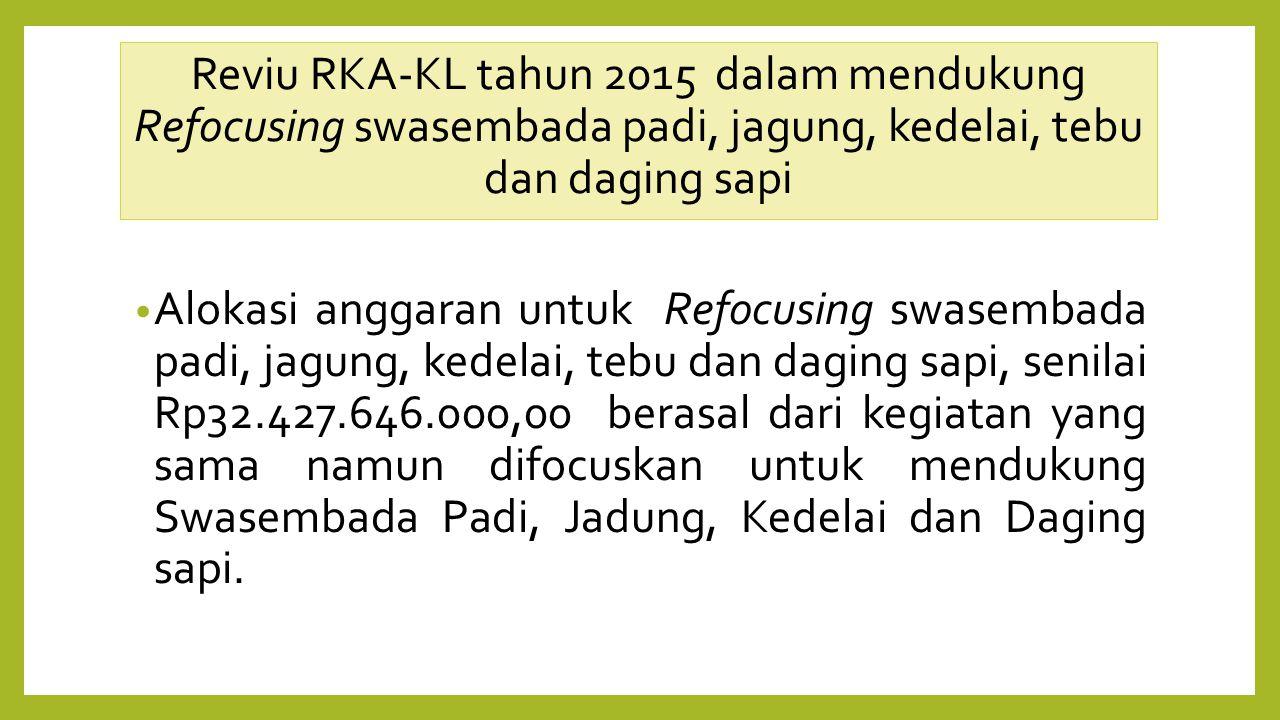 Reviu RKA-KL tahun 2015 dalam mendukung Refocusing swasembada padi, jagung, kedelai, tebu dan daging sapi