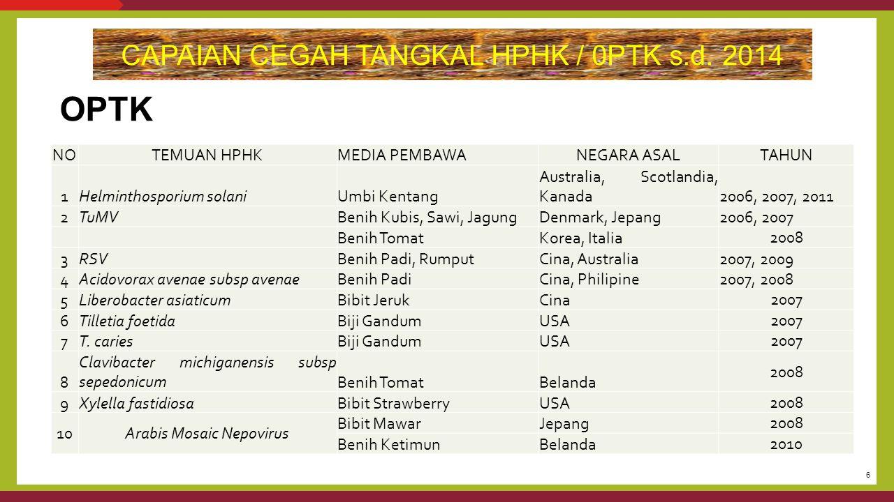OPTK CAPAIAN CEGAH TANGKAL HPHK / 0PTK s.d. 2014 NO TEMUAN HPHK