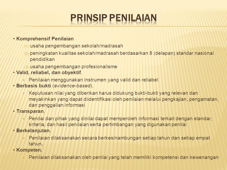 Prinsip Penilaian Komprehensif Penilaian