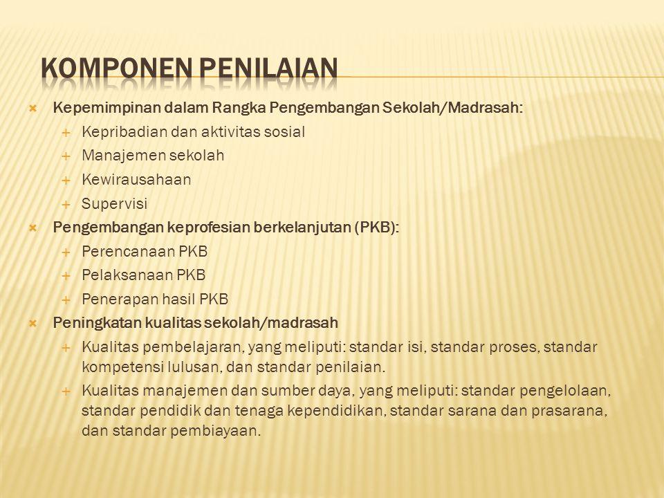 Komponen Penilaian Kepemimpinan dalam Rangka Pengembangan Sekolah/Madrasah: Kepribadian dan aktivitas sosial.