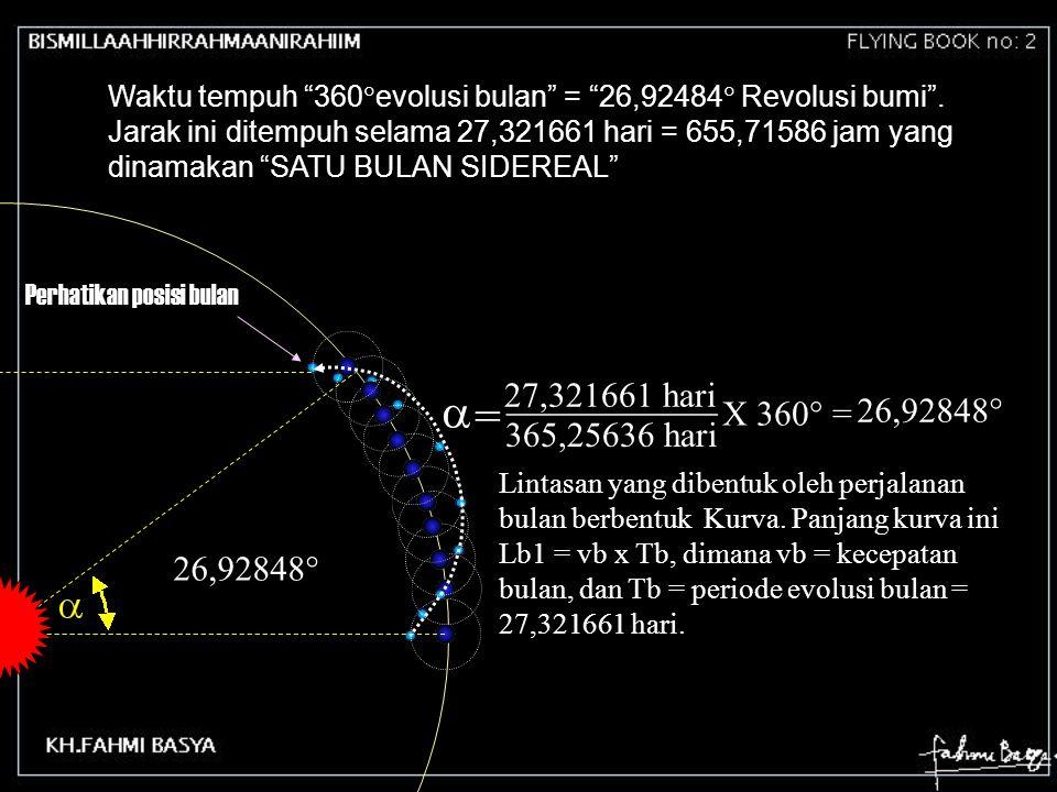  = 27,321661 hari ____________ 26,92848° X 360° = 365,25636 hari