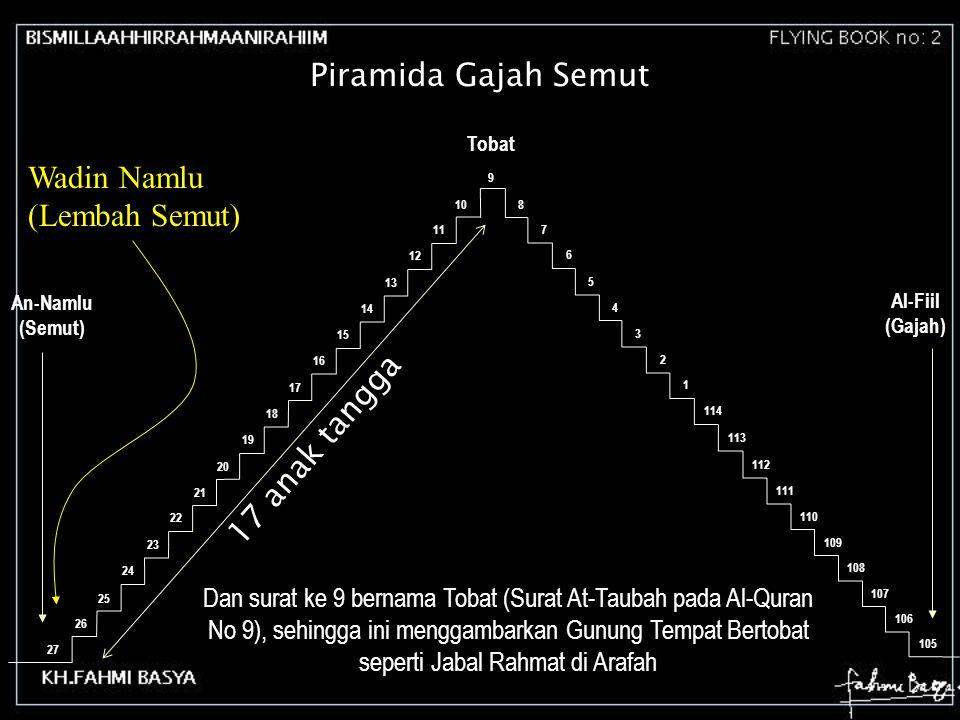 Piramida Gajah Semut Wadin Namlu (Lembah Semut) 17 anak tangga