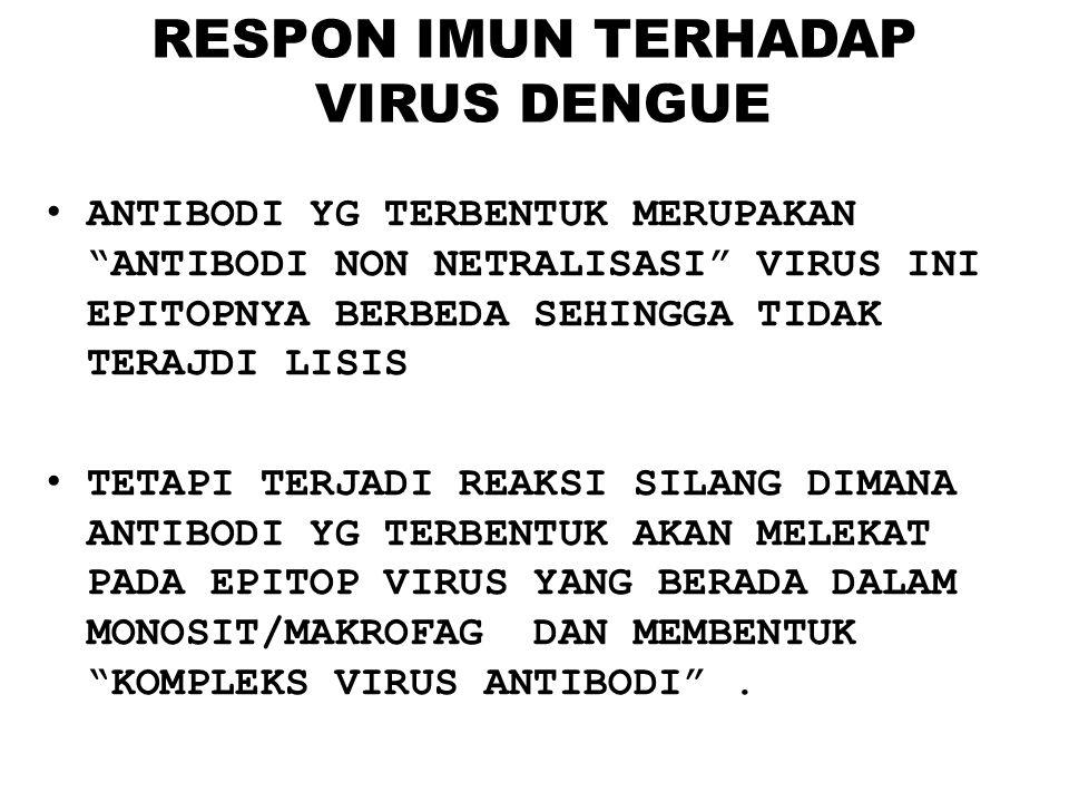 RESPON IMUN TERHADAP VIRUS DENGUE