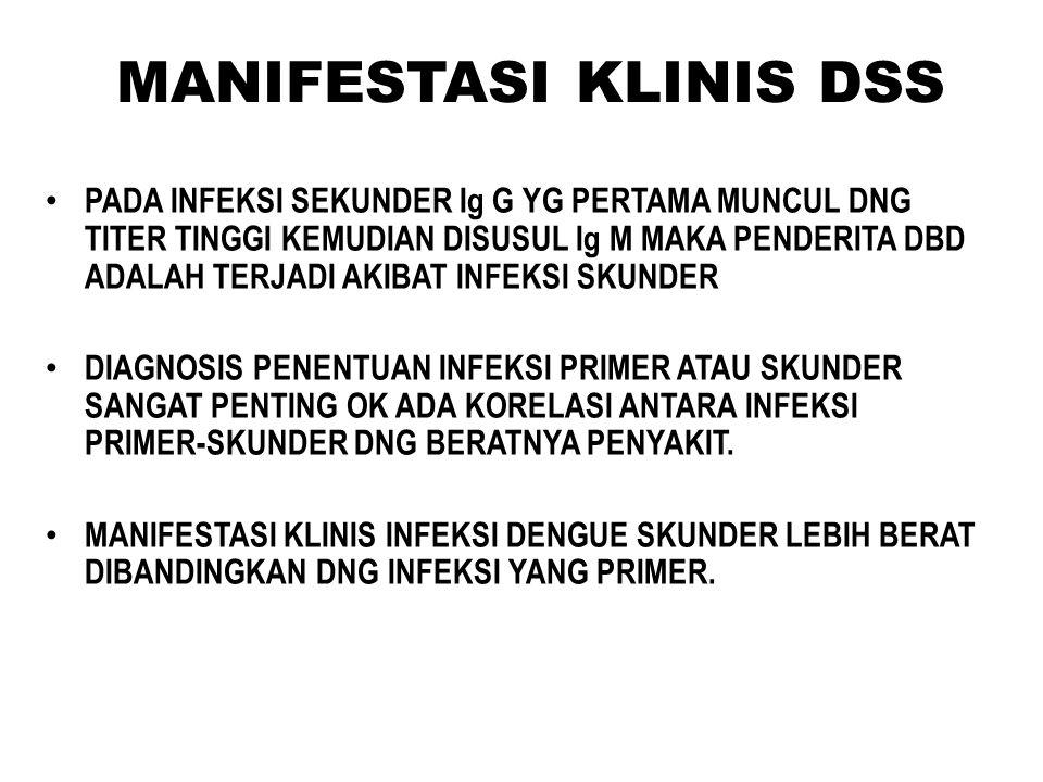 MANIFESTASI KLINIS DSS