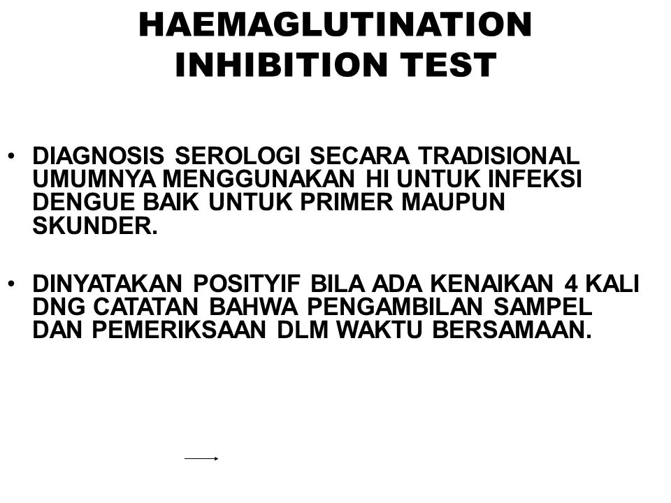 HAEMAGLUTINATION INHIBITION TEST