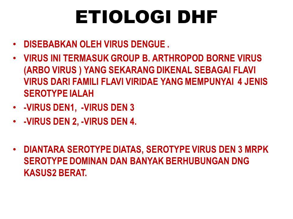 ETIOLOGI DHF DISEBABKAN OLEH VIRUS DENGUE .