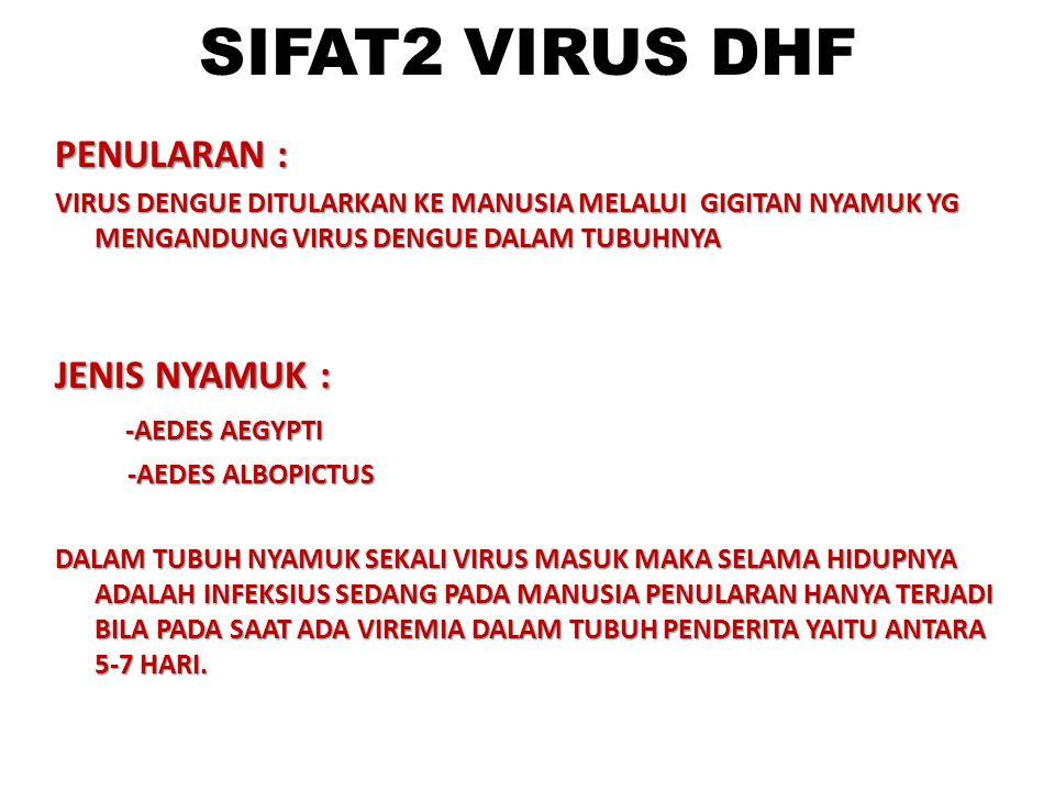 SIFAT2 VIRUS DHF PENULARAN : JENIS NYAMUK : -AEDES AEGYPTI