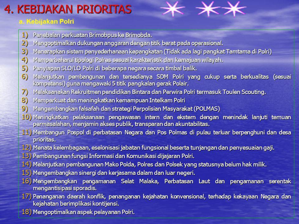 4. KEBIJAKAN PRIORITAS a. Kebijakan Polri