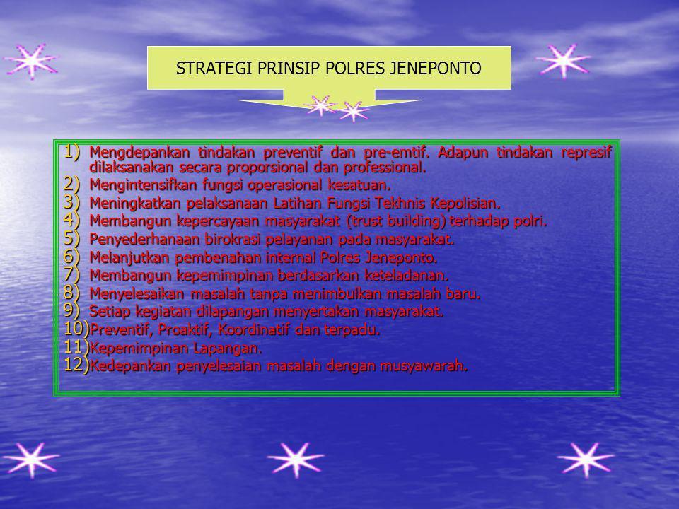 STRATEGI PRINSIP POLRES JENEPONTO