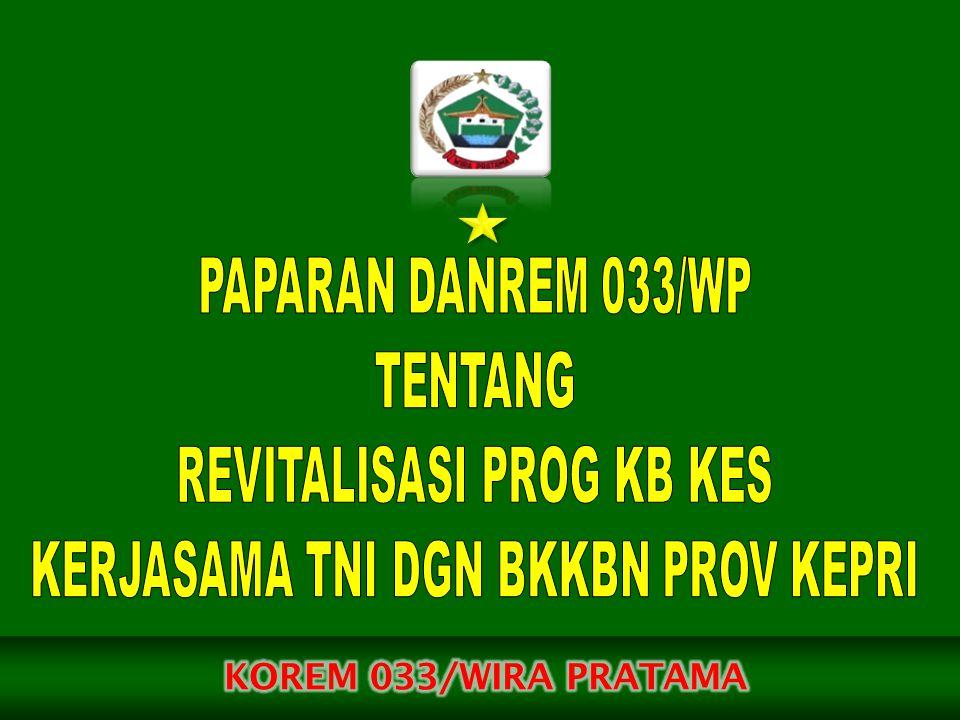 KOREM 033/WIRA PRATAMA PAPARAN DANREM 033/WP TENTANG