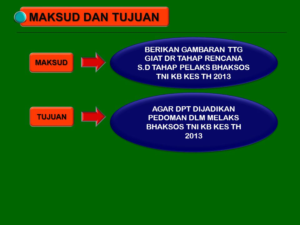 AGAR DPT DIJADIKAN PEDOMAN DLM MELAKS BHAKSOS TNI KB KES TH 2013
