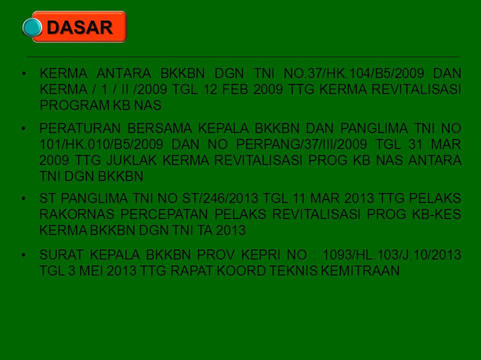 DASAR KERMA ANTARA BKKBN DGN TNI NO.37/HK.104/B5/2009 DAN KERMA / 1 / II /2009 TGL 12 FEB 2009 TTG KERMA REVITALISASI PROGRAM KB NAS.