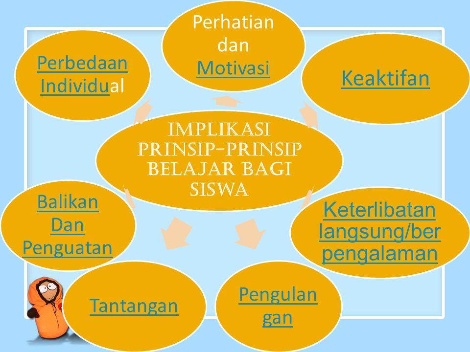 Implikasi Prinsip-Prinsip Belajar bagi Siswa