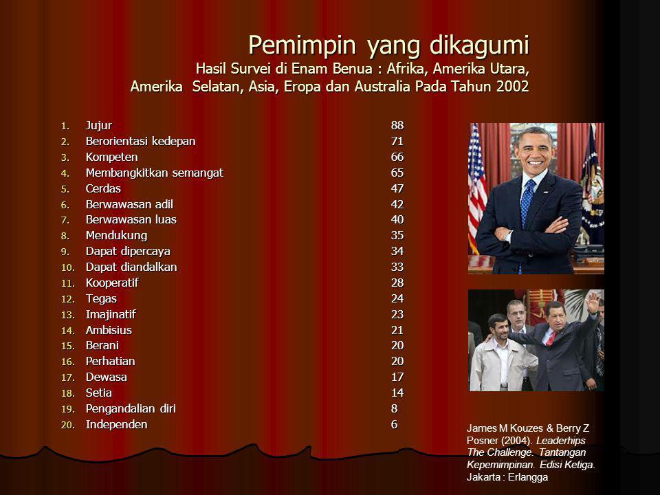 Pemimpin yang dikagumi Hasil Survei di Enam Benua : Afrika, Amerika Utara, Amerika Selatan, Asia, Eropa dan Australia Pada Tahun 2002