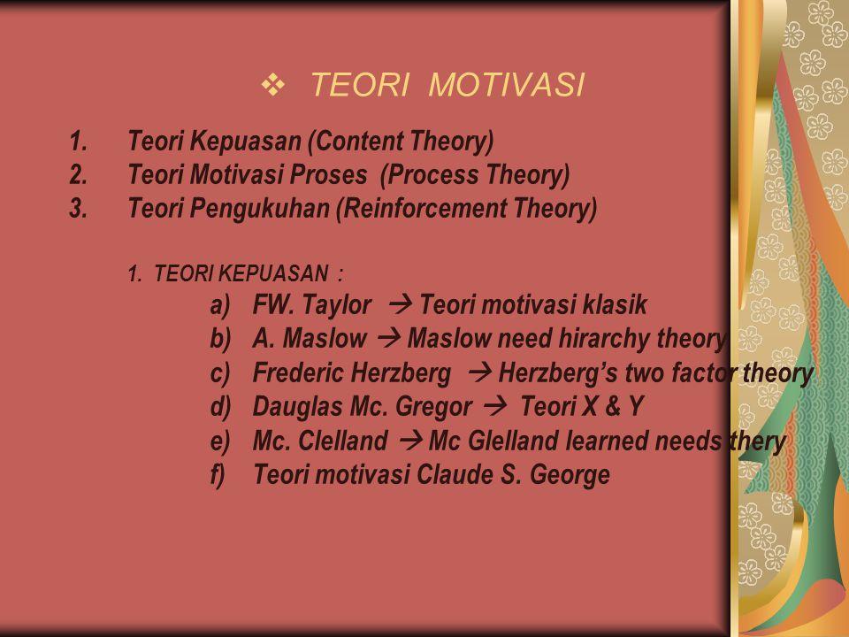 TEORI MOTIVASI Teori Kepuasan (Content Theory)