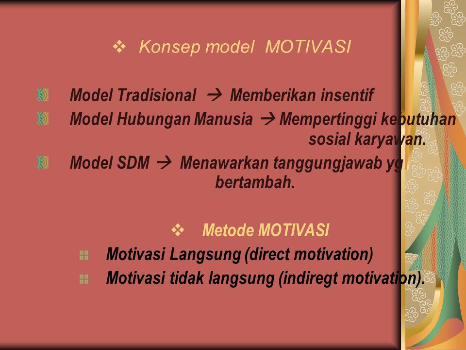 Konsep model MOTIVASI Model Tradisional  Memberikan insentif. Model Hubungan Manusia  Mempertinggi kebutuhan sosial karyawan.