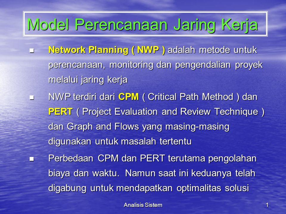 Model Perencanaan Jaring Kerja