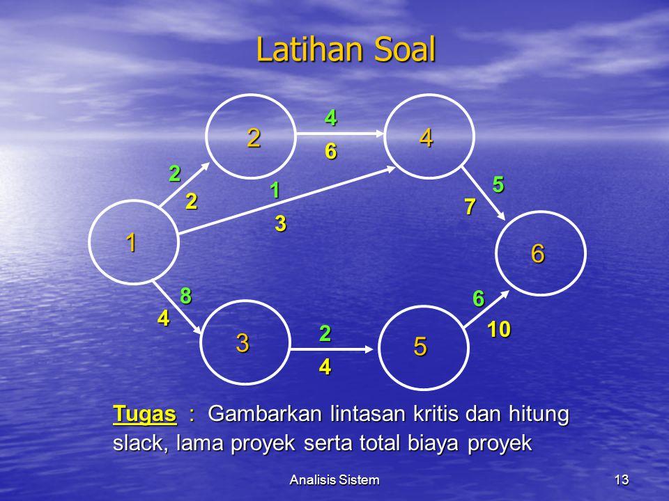 Latihan Soal 4. 2. 4. 6. 2. 5. 1. 2. 7. 3. 1. 6. 8. 6. 4. 2. 10. 3. 5. 4.