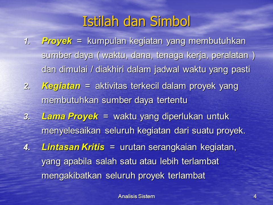 Istilah dan Simbol