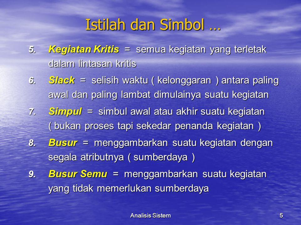 Istilah dan Simbol … Kegiatan Kritis = semua kegiatan yang terletak dalam lintasan kritis.