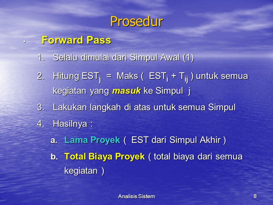 Prosedur Forward Pass Selalu dimulai dari Simpul Awal (1)