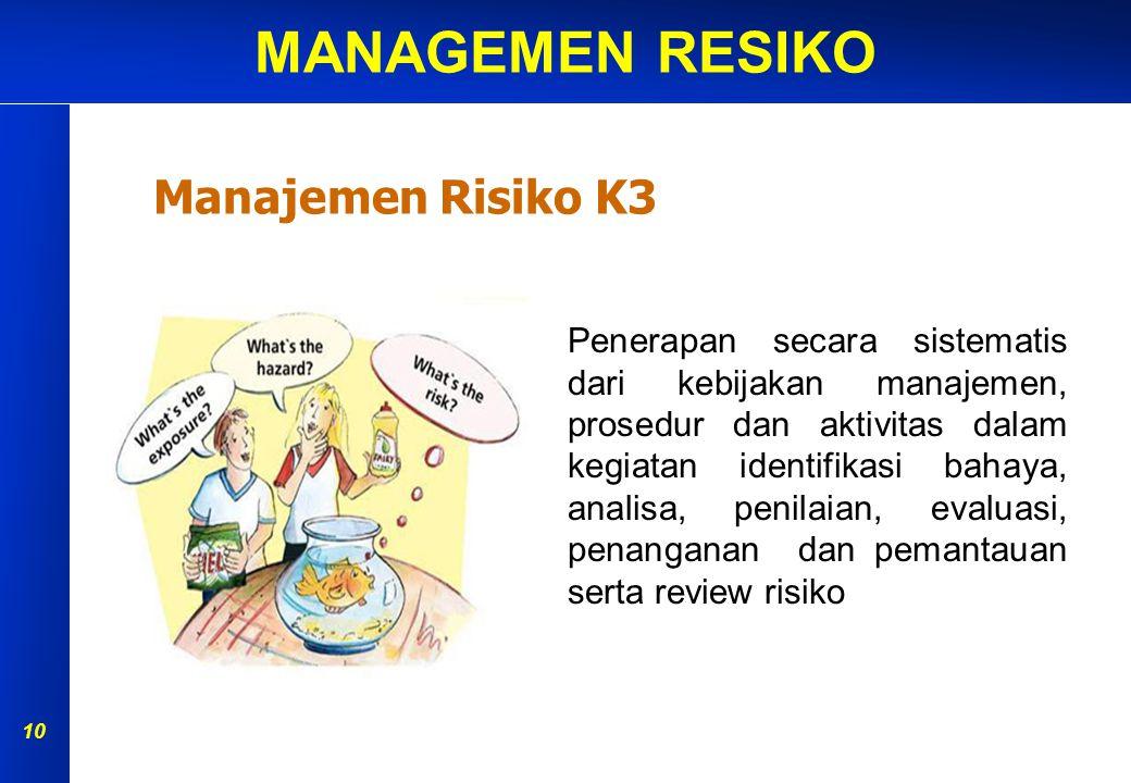 Manajemen Risiko K3