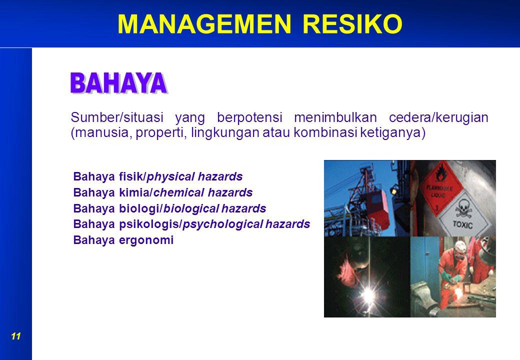 BAHAYA Sumber/situasi yang berpotensi menimbulkan cedera/kerugian (manusia, properti, lingkungan atau kombinasi ketiganya)