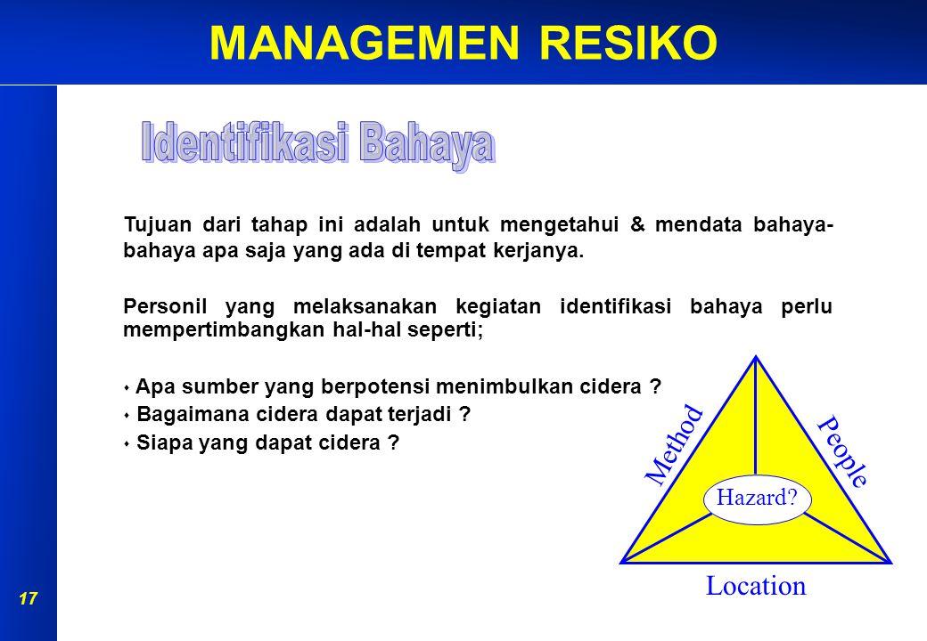 Identifikasi Bahaya Method People Location Hazard