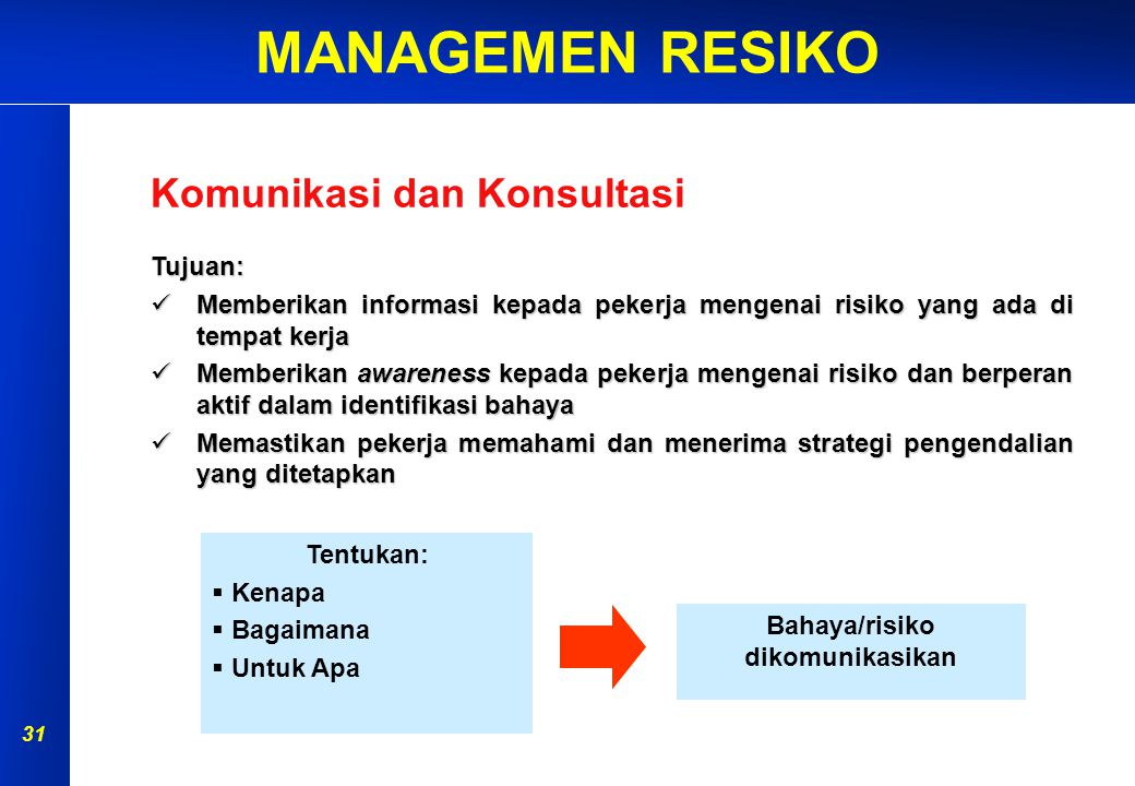 Bahaya/risiko dikomunikasikan