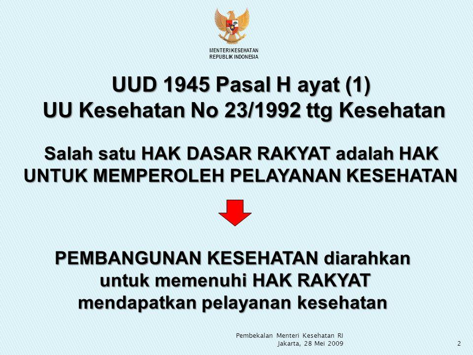 UUD 1945 Pasal H ayat (1) UU Kesehatan No 23/1992 ttg Kesehatan